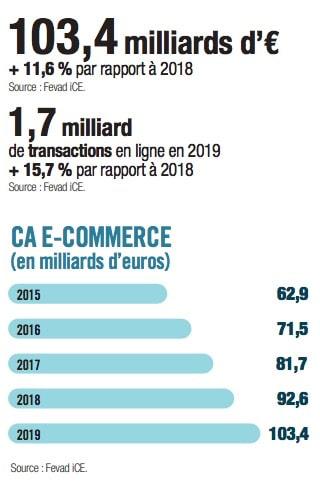 Ca E Commerce